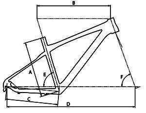 bg_geometry